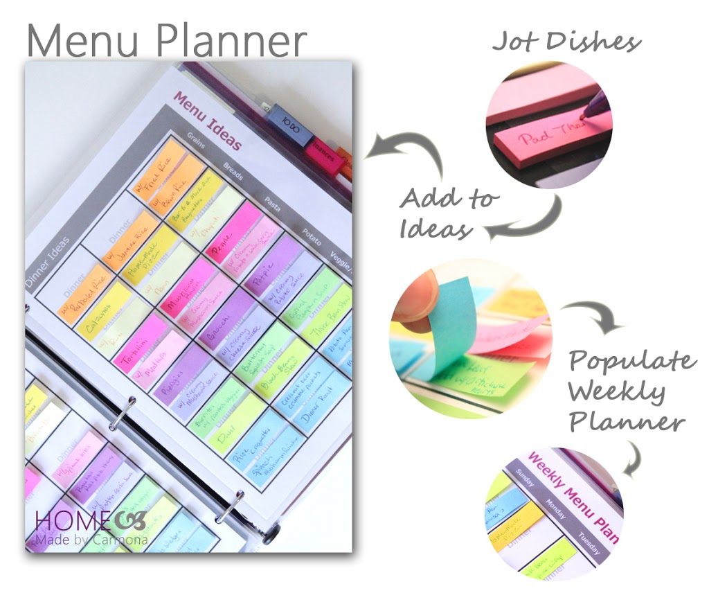 Menu Planner with sticky notes