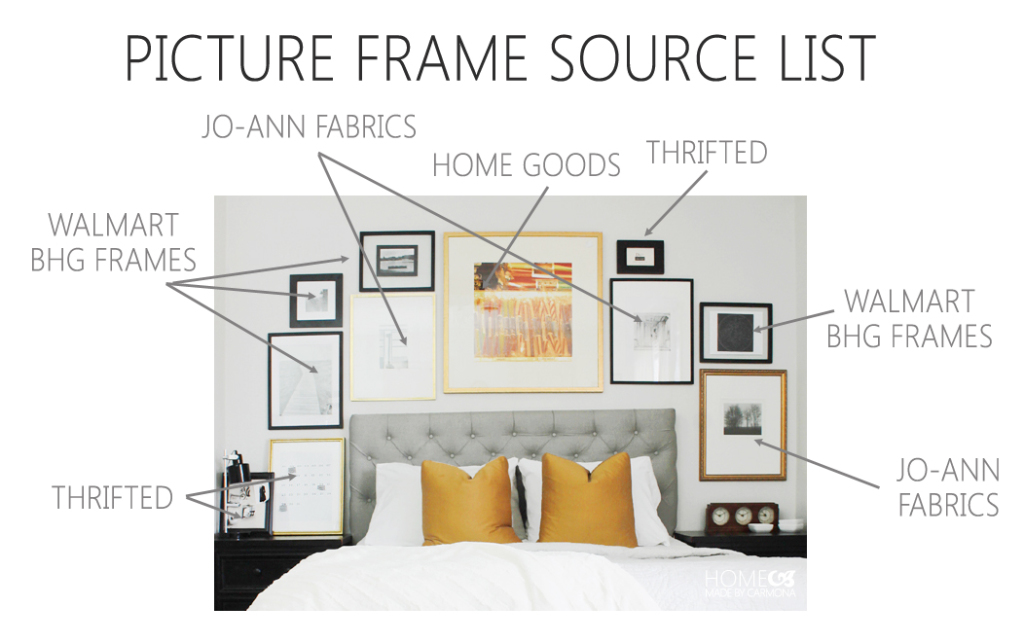 Picture Frame Source