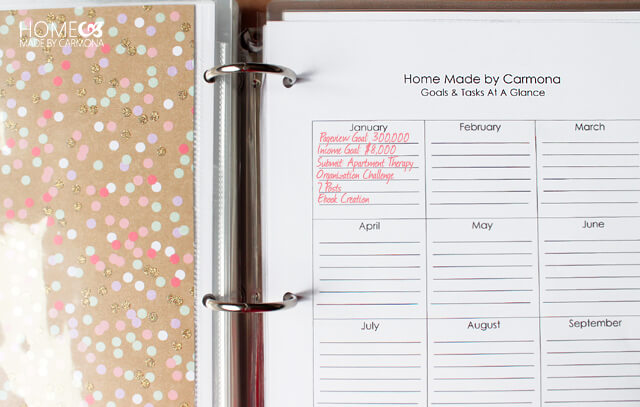 Blog Planner - Goals and Tasks at a glance
