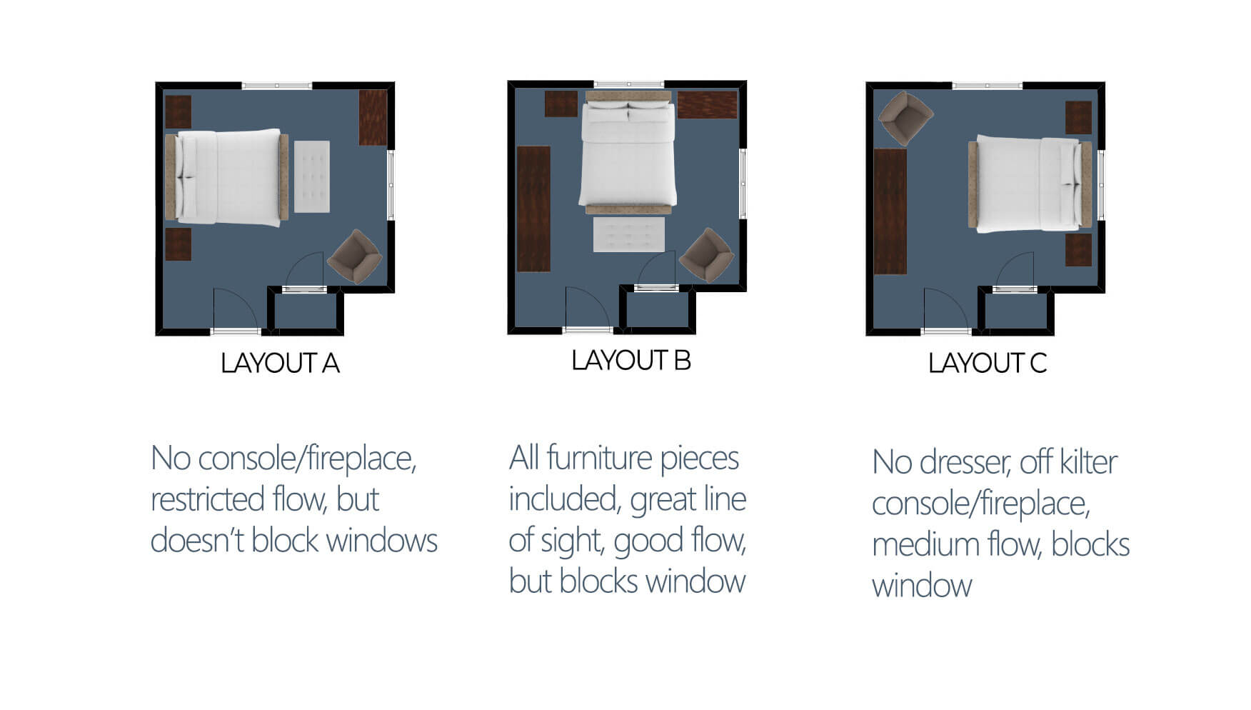 How-to-design-the-right-floorplan